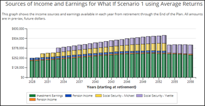 sources-of-income.png