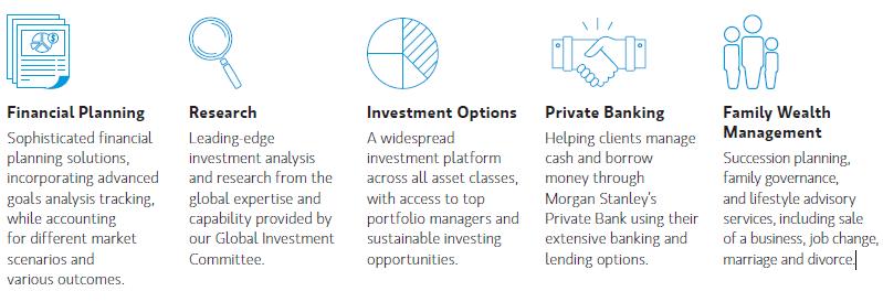 The Portland Group Portland Me Morgan Stanley