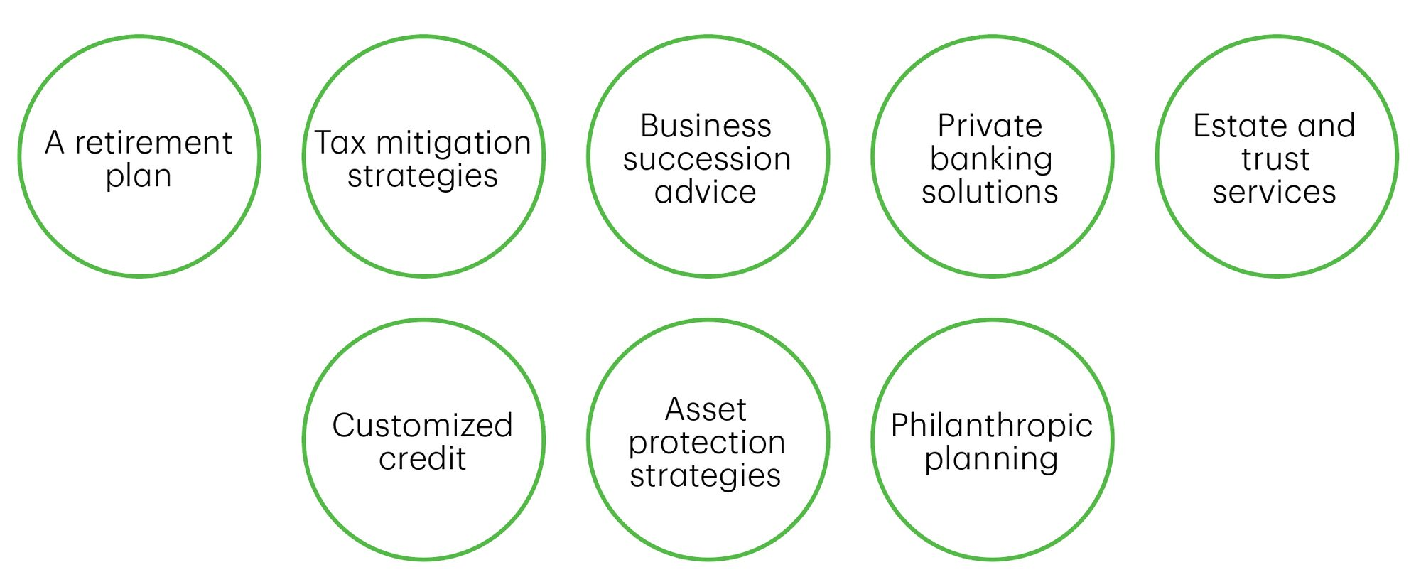 TD Specialists Services Graphic.jpg