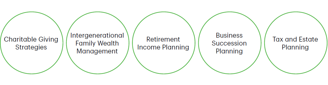 Comprehensive wealth planning.png