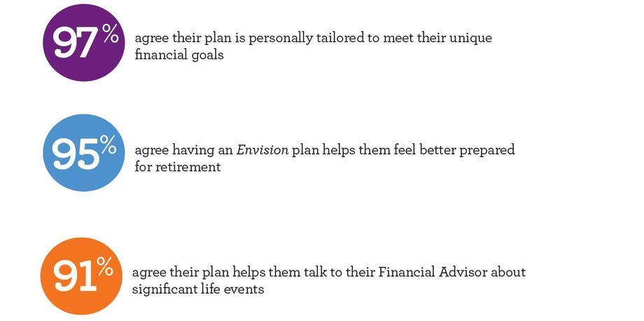 envision satisfaction.jpg