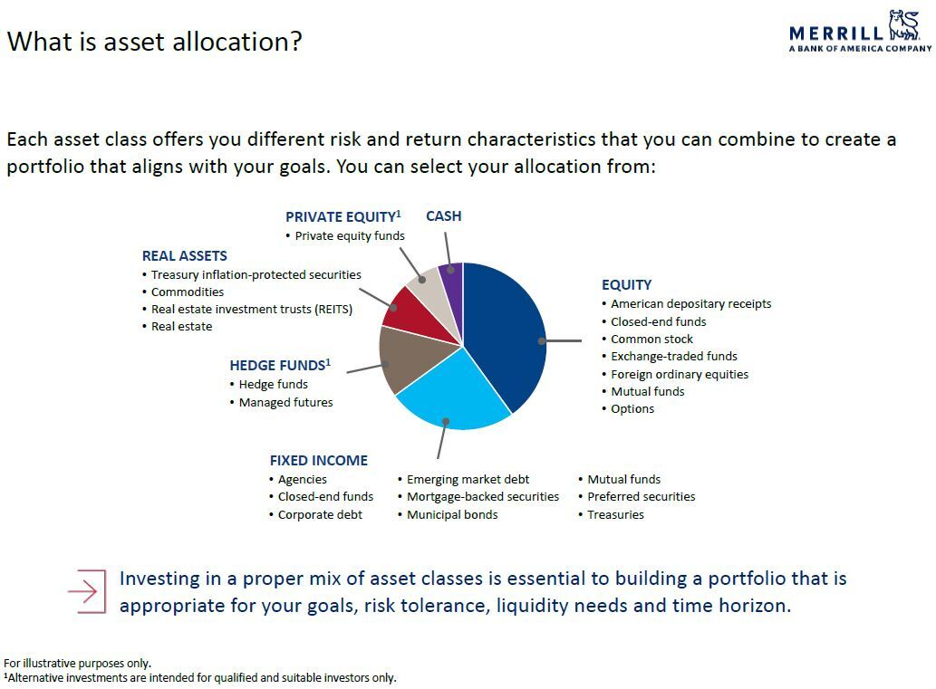 Asset Allocation 2 04242020.jpg