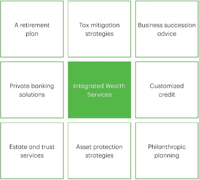 Integrated Wealth Services Image.jpg