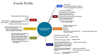 family-profile-small2.jpg